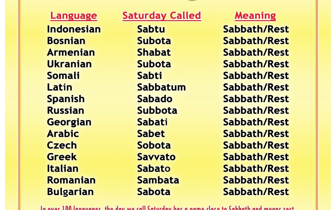 One of the Greatest Evidences for When the True Sabbath Is