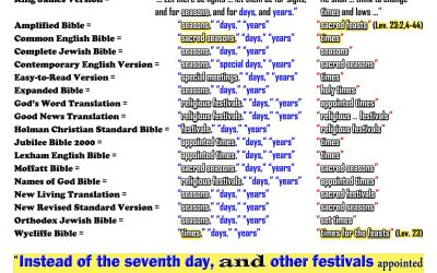 What was Instituted During Creation?  Genesis 1:14 and Daniel 7:25 Scripture Comparison.
