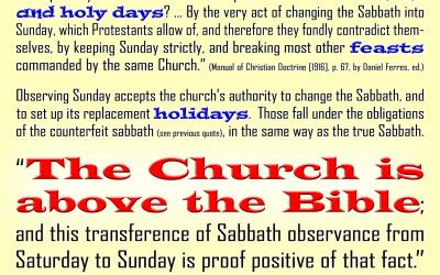 """""""The Church is Above The Bible""""  Do You Agree With That Claim?  Keep Its Holidays and You Will"""